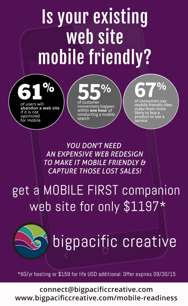 Get a mobile first web site for $1197